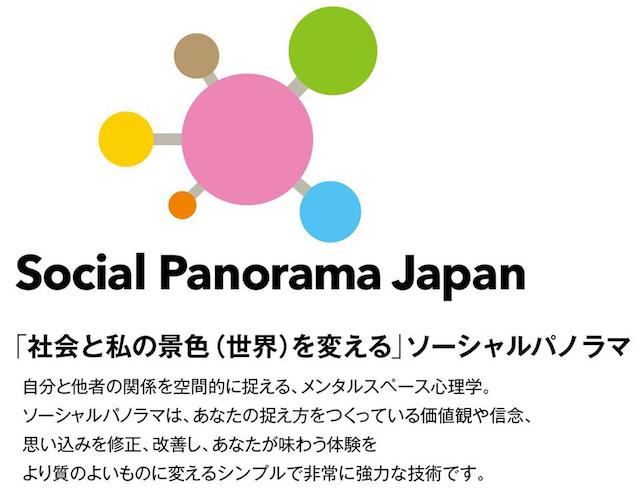 【福岡開催】2017年1月8日・9日ソーシャルパノラマ・プラクティショナー認定コース